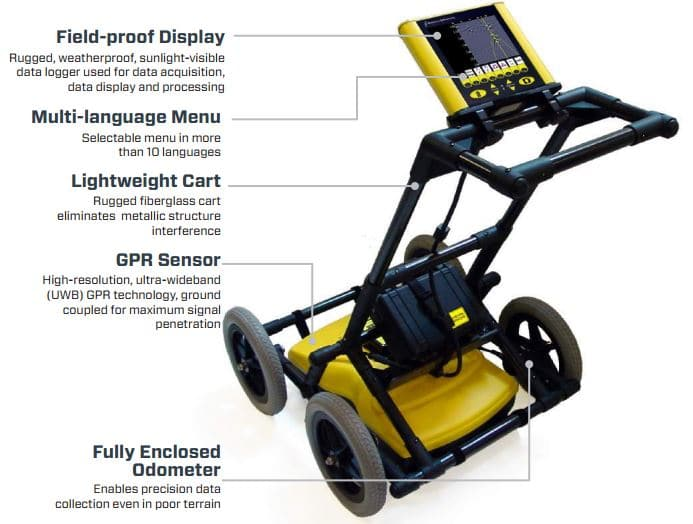 Ground Penetrating Radar LMX 100 – SA Leak
